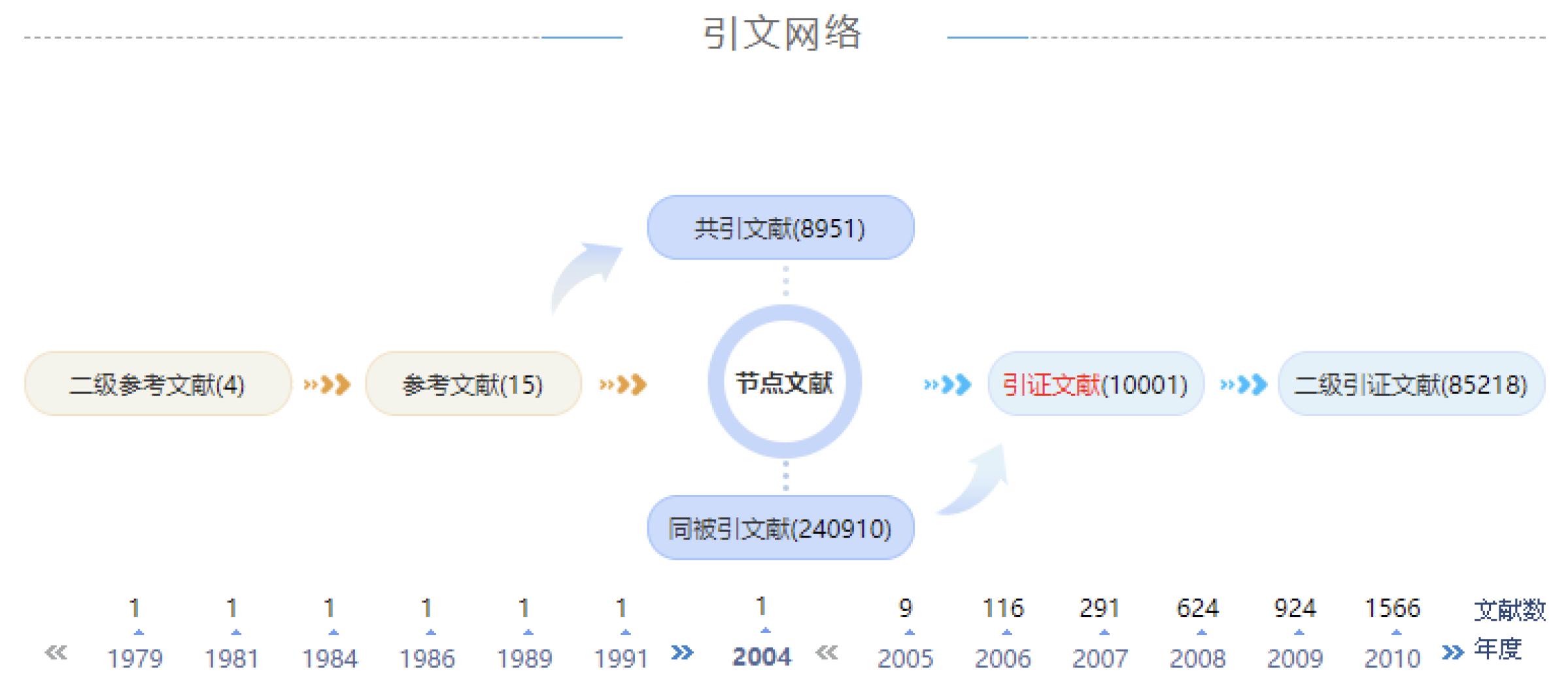 媒体报道华师温忠麟教授期刊论文被引过万高居中国知网第一